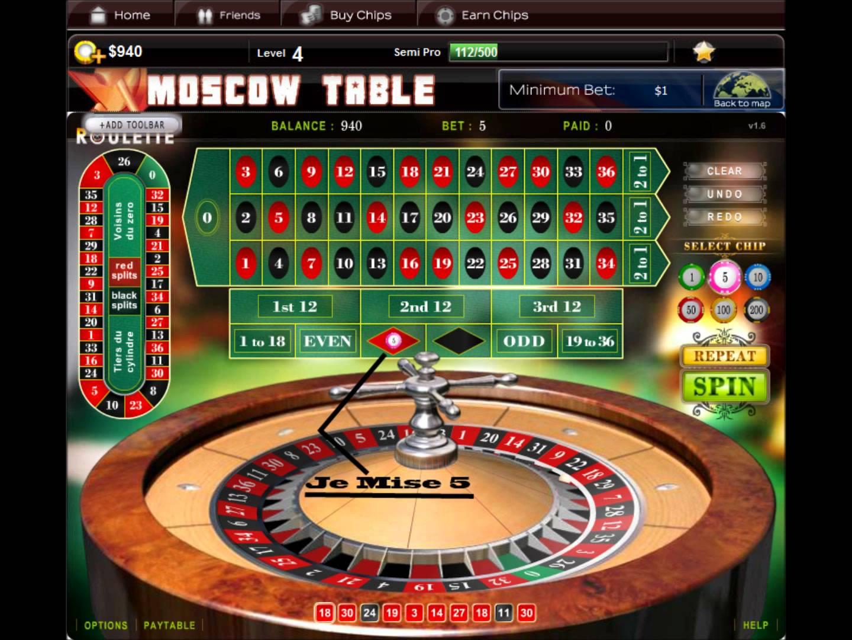 Et si je gagnais le gros lot grâce à casino-en-ligne.site ?
